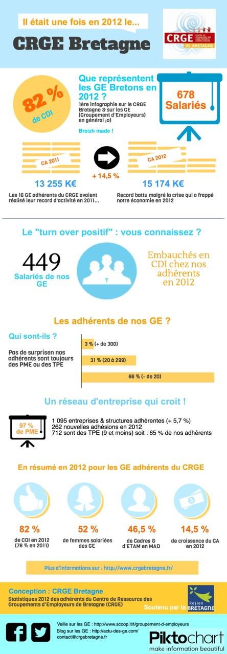 infographiecrge2012